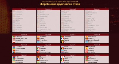 uefa_el_2010-2011_group_stage_draw.JPG